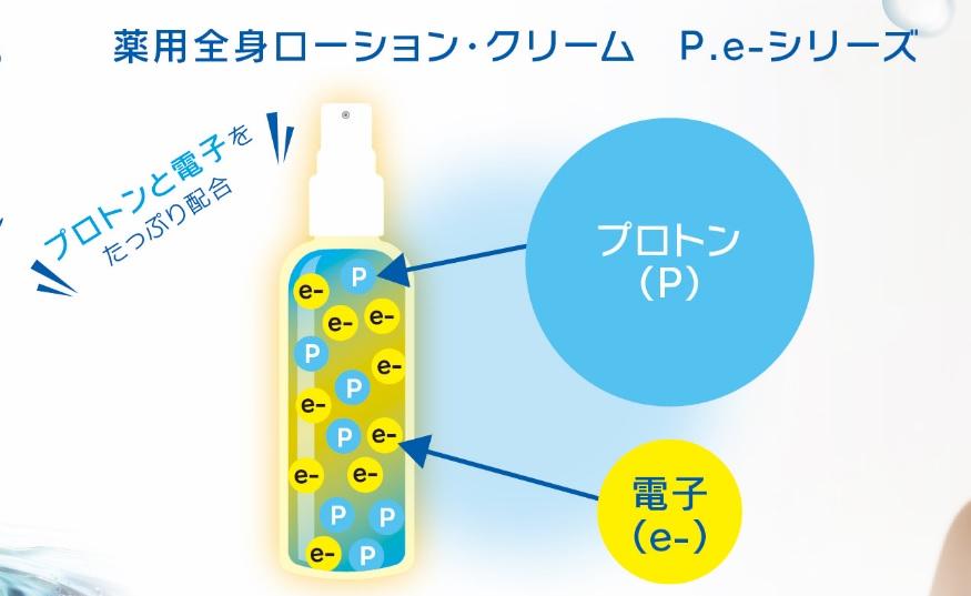 アリッジの水素入りの化粧品に含まれている科学的成分